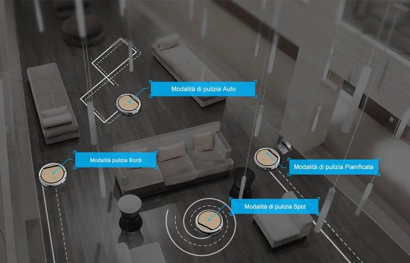 compatibile con robot aspirapolvere Conga gamma Excellence Cecotec Telecomando di controllo remoto accessorio