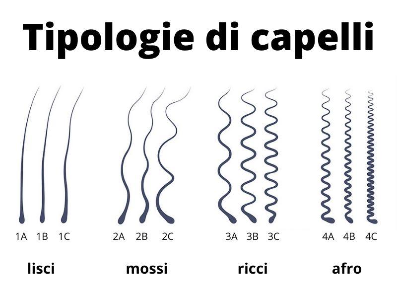 classificazione dei capelli: lisci, ricci, mossi e afro